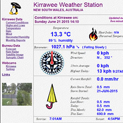 Kirrawee Weather Station